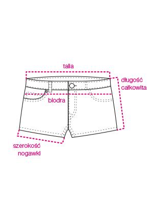 šortky